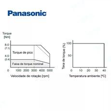 Kit Servo Motor Panasonic - 1Kw Minas Liqi - Cabos De 5m